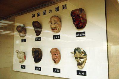 大迫町郷土文化保存伝習館の館内に展示された神楽の面